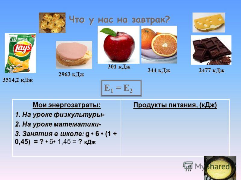 3514,2 кДж 2963 кДж 301 кДж 344 кДж E 1 = E 2 2477 кДж Мои энергозатраты: 1. На уроке физкультуры- 2. На уроке математики- 3. Занятия в школе: g 6 (1 + 0,45) = ? ? кДж 3. Занятия в школе: g 6 (1 + 0,45) = ? 6 1,45 = ? кДж Продукты питания, (кДж) Что