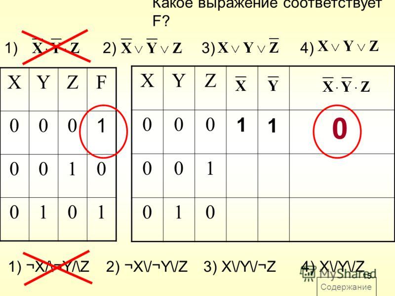15 Какое выражение соответствует F? XYZF 000 1 0010 0101 1) ¬X/\¬Y/\Z2) ¬X\/¬Y\/Z3) X\/Y\/¬Z4) X\/Y\/Z 1)2)2)3)4) XYZ 000 001 010 1 1 0 Содержание