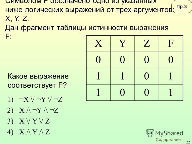 Содержание 22 Символом F обозначено одно из указанных ниже логических выражений от трех аргументов: X, Y, Z. Дан фрагмент таблицы истинности выражения F: Какое выражение соответствует F? 1)¬X \/ ¬Y \/ ¬Z 2)X /\ ¬Y /\ ¬Z 3)X \/ Y \/ Z 4)X /\ Y /\ Z Пр