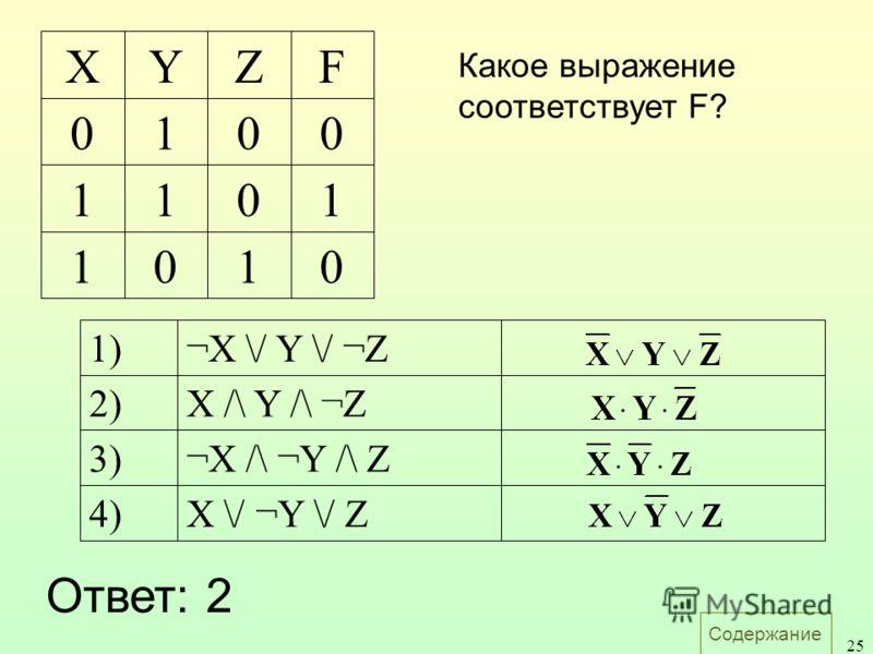 Содержание 25 0101 1011 0010 FZYX Какое выражение соответствует F? X \/ ¬Y \/ Z4) ¬X /\ ¬Y /\ Z3) X /\ Y /\ ¬Z2) ¬X \/ Y \/ ¬Z1) Ответ: 2