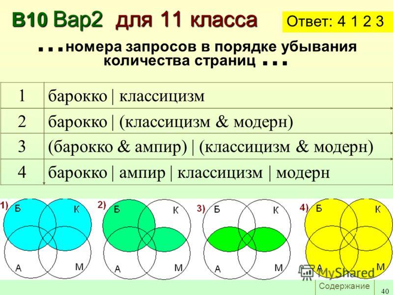 Содержание 40 В10 Вар2 для 11 класса Ответ: 4 1 2 3 1барокко | классицизм 2барокко | (классицизм & модерн) 3(барокко & ампир) | (классицизм & модерн) 4барокко | ампир | классицизм | модерн … номера запросов в порядке убывания количества страниц …