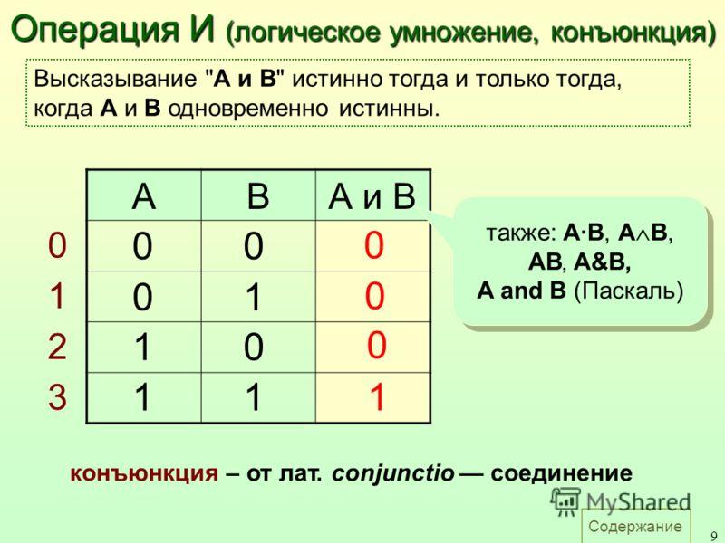 Содержание 9 ABА и B 1 0 также: A·B, A B, AB, А&В, A and B (Паскаль) также: A·B, A B, AB, А&В, A and B (Паскаль) 00 01 10 11 0 1 2 3 0 0 конъюнкция – от лат. conjunctio соединение Высказывание