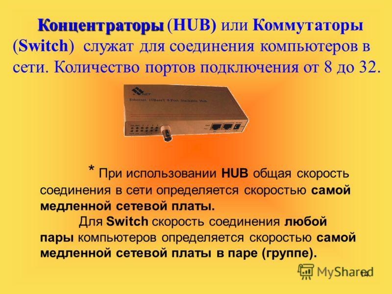 14 Концентраторы Концентраторы (HUB) или Коммутаторы (Switch) служат для соединения компьютеров в сети. Количество портов подключения от 8 до 32. * При использовании HUB общая скорость соединения в сети определяется скоростью самой медленной сетевой