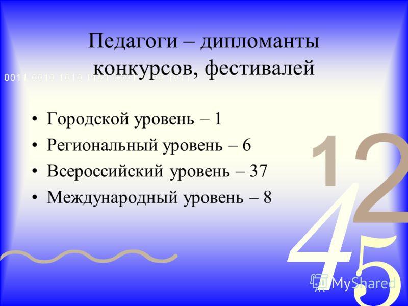 Педагоги – дипломанты конкурсов, фестивалей Городской уровень – 1 Региональный уровень – 6 Всероссийский уровень – 37 Международный уровень – 8
