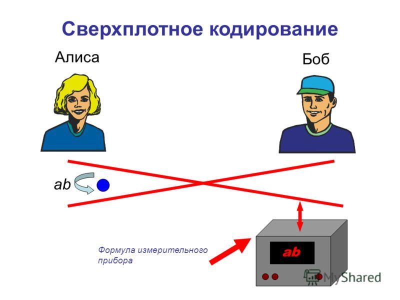 Алиса Боб ab Сверхплотное кодирование ab Формула измерительного прибора