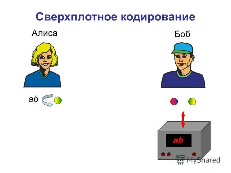 ab Алиса Боб Сверхплотное кодирование