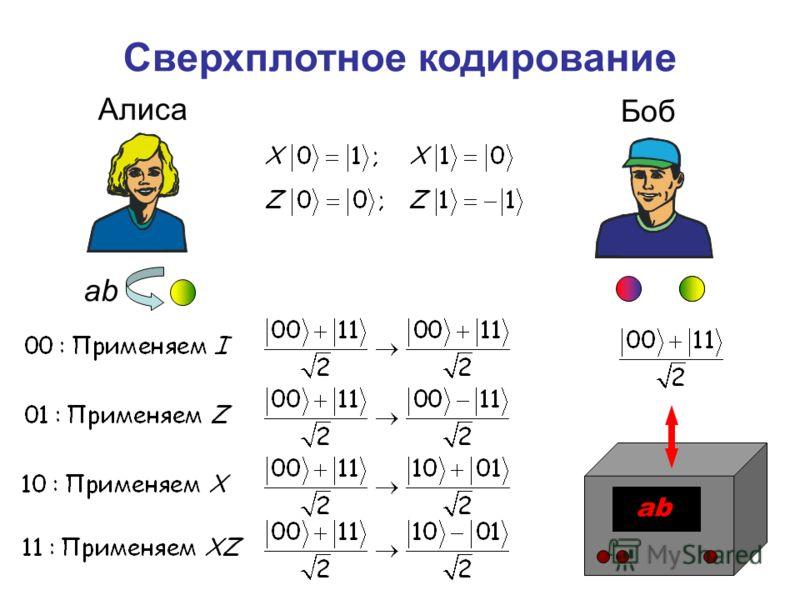 ab Сверхплотное кодирование Алиса Боб