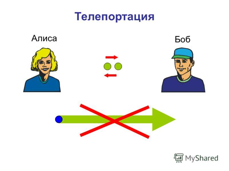 Алиса Боб Телепортация