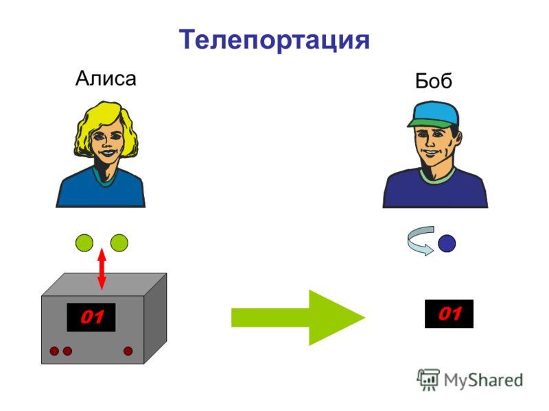 01 Алиса Боб Телепортация