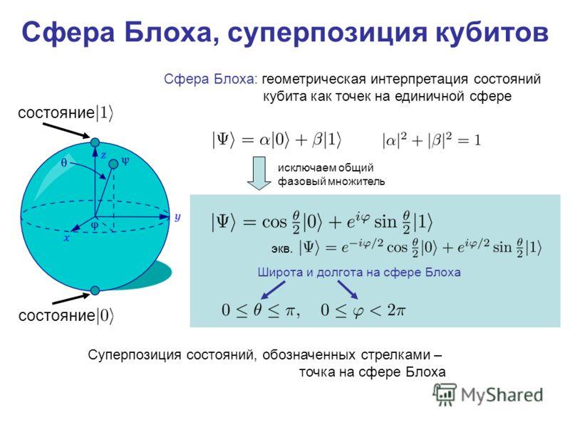 7 Сфера Блоха, суперпозиция кубитов Суперпозиция состояний, обозначенных стрелками – точка на сфере Блоха Широта и долгота на сфере Блоха состояние Сфера Блоха: геометрическая интерпретация состояний кубита как точек на единичной сфере исключаем общи