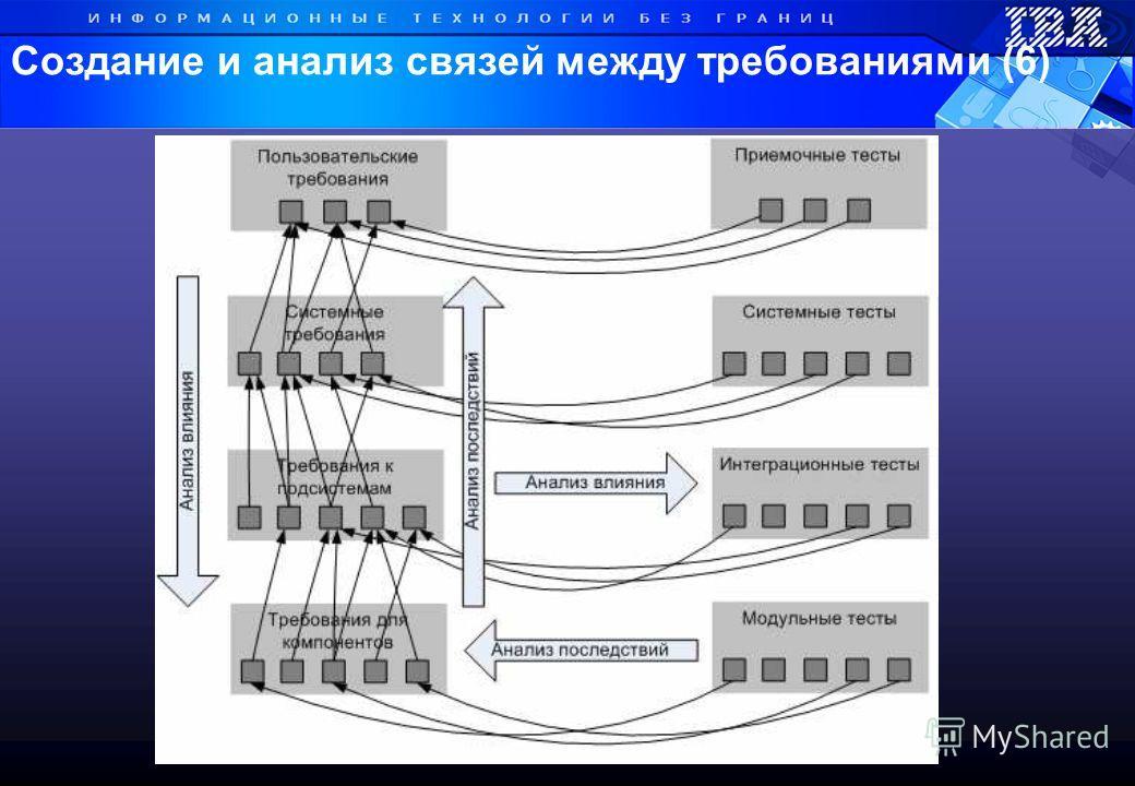 Создание и анализ связей между требованиями (6)