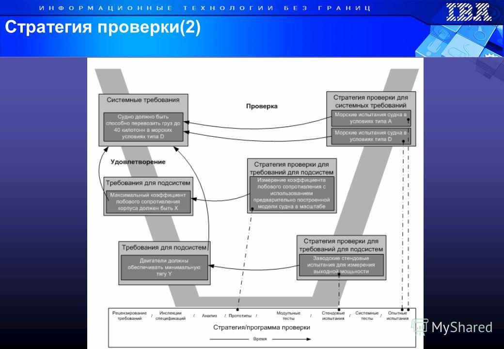 Стратегия проверки(2)