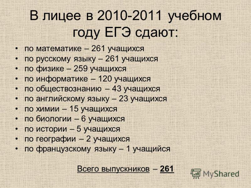 В лицее в 2010-2011 учебном году ЕГЭ сдают: по математике – 261 учащихся по русскому языку – 261 учащихся по физике – 259 учащихся по информатике – 120 учащихся по обществознанию – 43 учащихся по английскому языку – 23 учащихся по химии – 15 учащихся