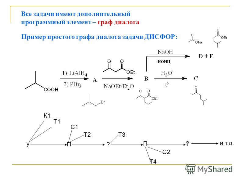 Пример простого графа диалога задачи ДИСФОР: Все задачи имеют дополнительный программный элемент – граф диалога у К1 Т1 П С1 Т2 ? Т3 П С2 Т4 ? и т.д.