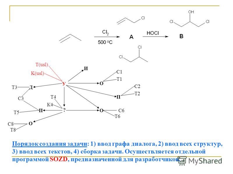 У ? И О K(usl) Т(usl) О П С1 Т1 С2 Т2 Д П С3 Т3 Т4 К4 Т5 С6 Т6 О С8 Т8 Порядок создания задачи: 1) ввод графа диалога, 2) ввод всех структур, 3) ввод всех текстов, 4) сборка задачи. Осуществляется отдельной программой SOZD, предназначенной для разраб