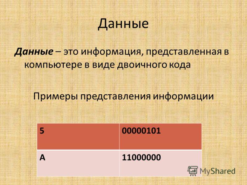 Данные Данные – это информация, представленная в компьютере в виде двоичного кода Примеры представления информации 500000101 А11000000