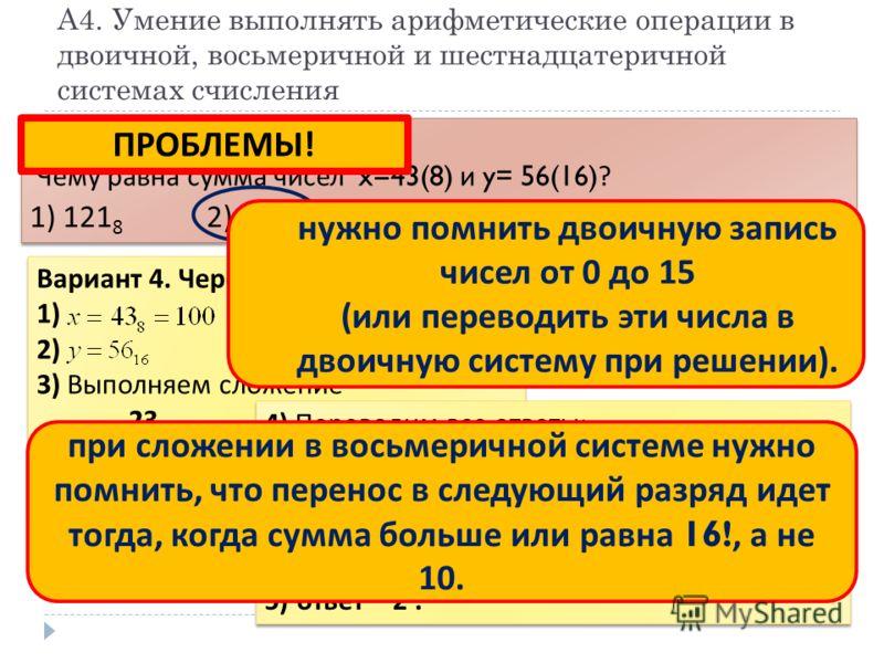 А4. Умение выполнять арифметические операции в двоичной, восьмеричной и шестнадцатеричной системах счисления Пример 1. Чему равна сумма чисел x=43(8) и y= 56(16)? 1) 121 8 2) 171 8 3)69 16 4) 1000001 2 Пример 1. Чему равна сумма чисел x=43(8) и y= 56