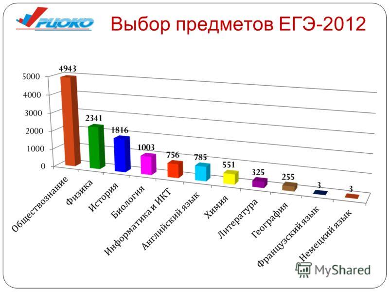 Выбор предметов ЕГЭ-2012