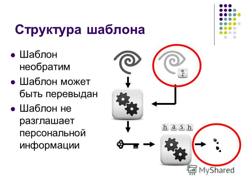 Структура шаблона Шаблон необратим Шаблон может быть перевыдан Шаблон не разглашает персональной информации