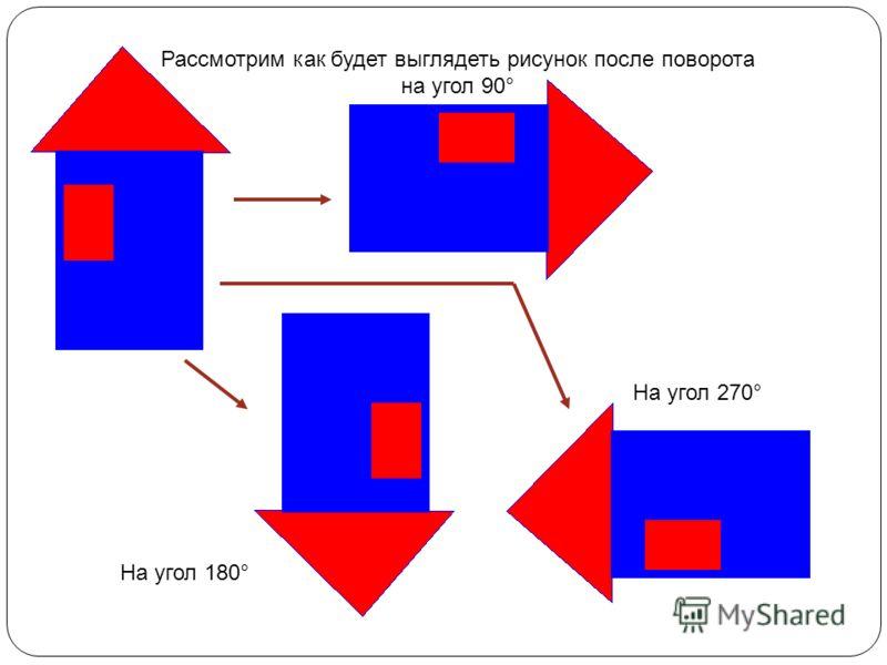 Рассмотрим как будет выглядеть рисунок после поворота на угол 90° На угол 180° На угол 270°