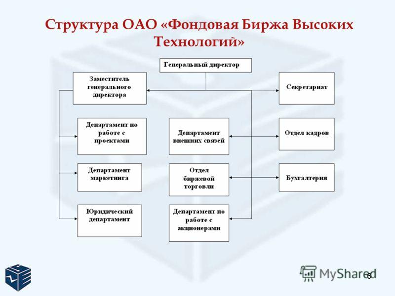 6 Структура ОАО «Фондовая Биржа Высоких Технологий»