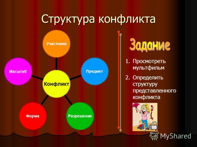 Структура конфликта Конфликт УчастникиПредметРазрешениеФормаМасштаб 1.Просмотреть мультфильм 2.Определить структуру представленного конфликта