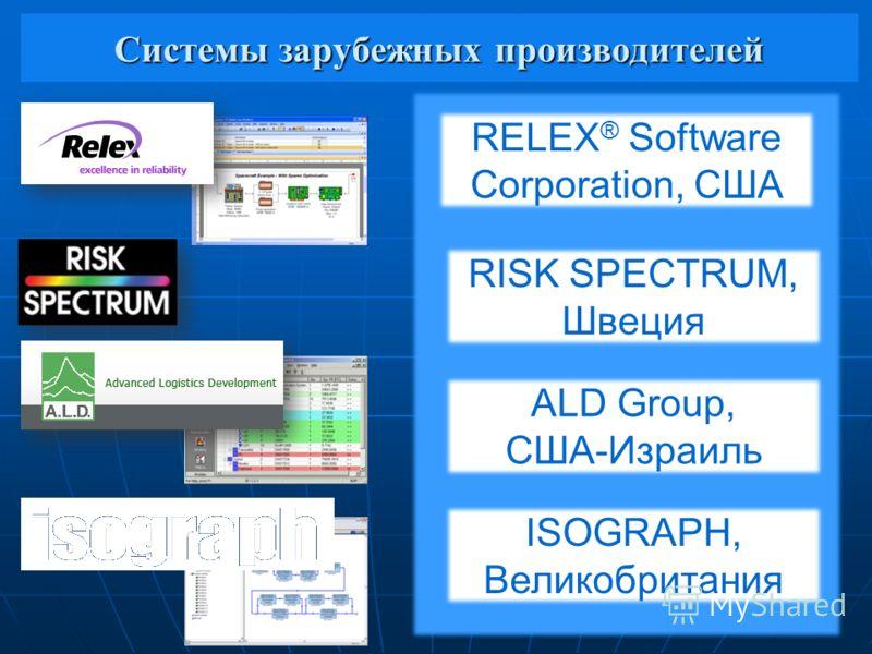 Системы зарубежных производителей RELEX ® Software Corporation, США RISK SPECTRUM, Швеция ALD Group, США-Израиль ISOGRAPH, Великобритания