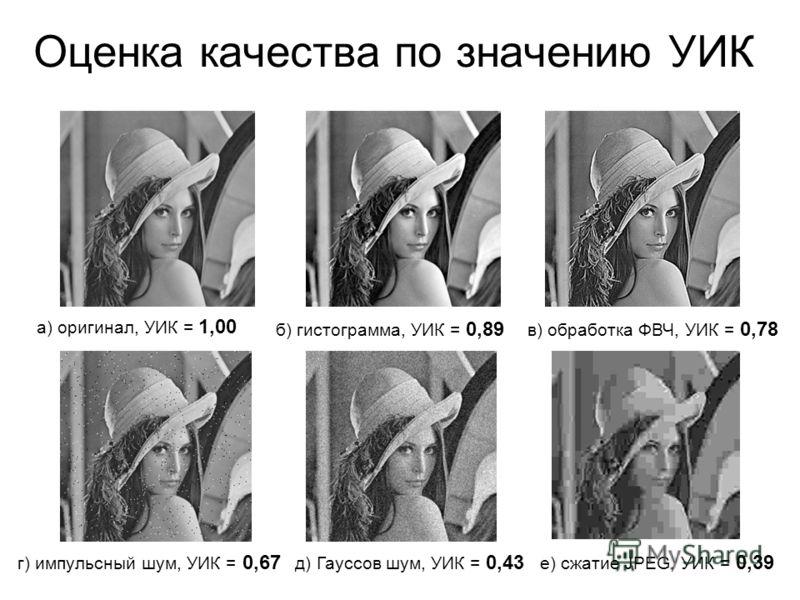 Оценка качества по значению УИК а) оригинал, УИК = 1,00 б) гистограмма, УИК = 0,89 в) обработка ФВЧ, УИК = 0,78 г) импульсный шум, УИК = 0,67 д) Гауссов шум, УИК = 0,43 е) сжатие JPEG, УИК = 0,39
