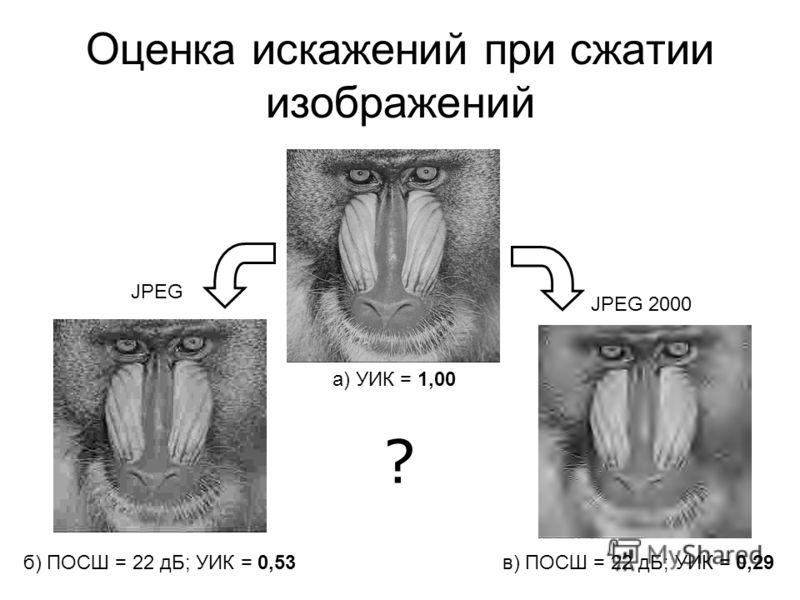 JPEG JPEG 2000 б) ПОСШ = 22 дБ; УИК = 0,53в) ПОСШ = 22 дБ; УИК = 0,29 Оценка искажений при сжатии изображений ? а) УИК = 1,00