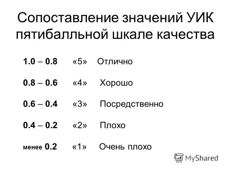 Сопоставление значений УИК пятибалльной шкале качества 1.0 – 0.8 «5» Отлично 0.8 – 0.6 «4» Хорошо 0.6 – 0.4 «3» Посредственно 0.4 – 0.2 «2» Плохо менее 0.2 «1» Очень плохо