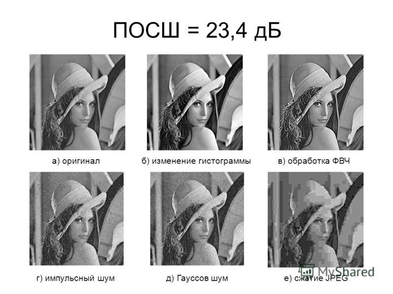 ПОСШ = 23,4 дБ а) оригиналб) изменение гистограммыв) обработка ФВЧ г) импульсный шумд) Гауссов шуме) сжатие JPEG