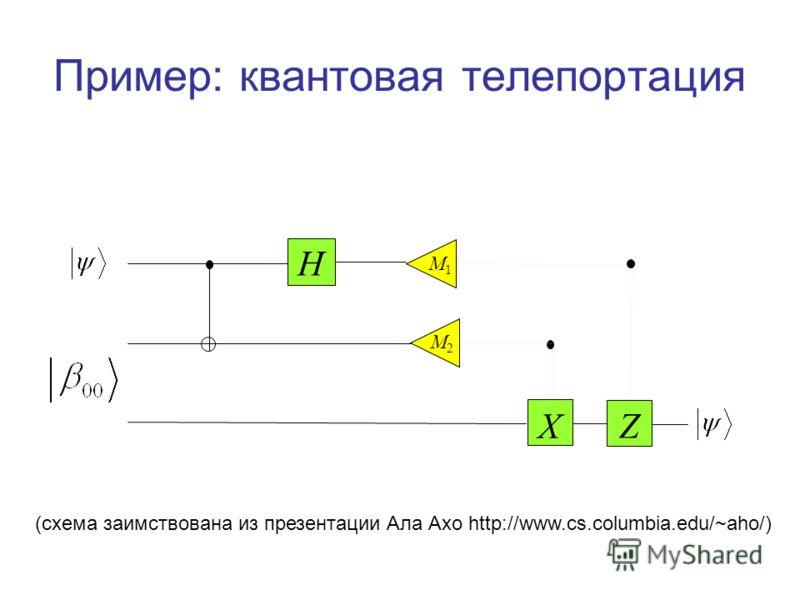 Пример: квантовая телепортация H X Z M1M1 M2M2 (схема заимствована из презентации Ала Ахо http://www.cs.columbia.edu/~aho/)