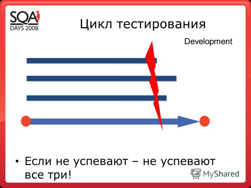 Цикл тестирования Если не успевают – не успевают все три! Development