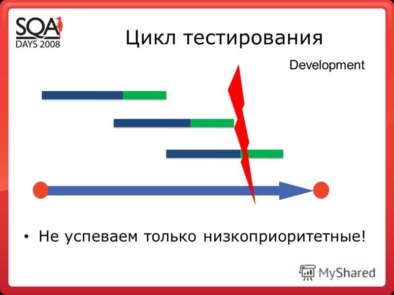 Цикл тестирования Не успеваем только низкоприоритетные! Development