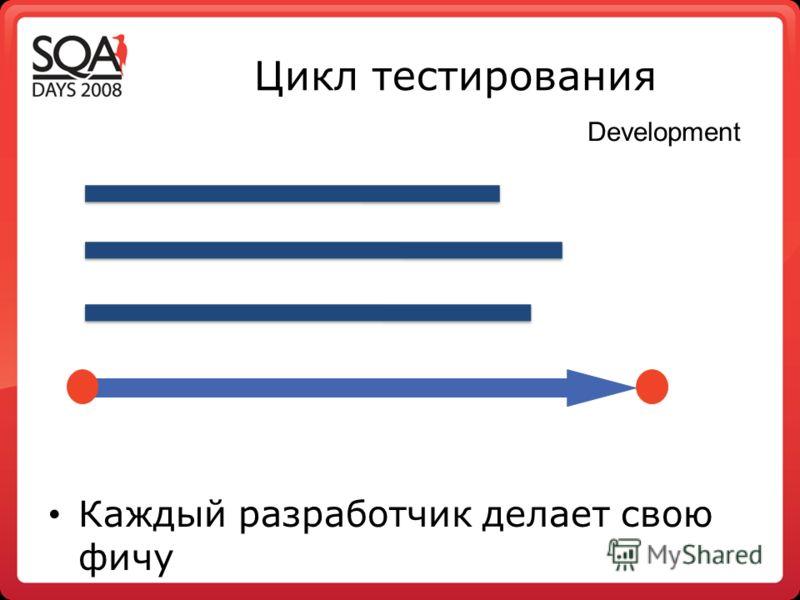 Цикл тестирования Каждый разработчик делает свою фичу Development