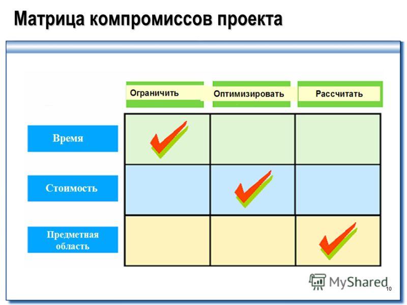 10 Матрица компромиссов проекта