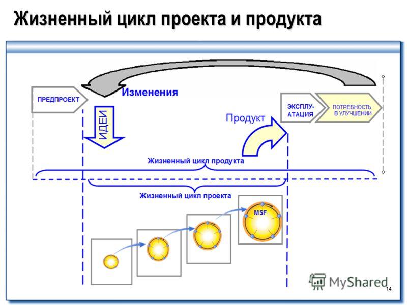 14 Жизненный цикл проекта и продукта