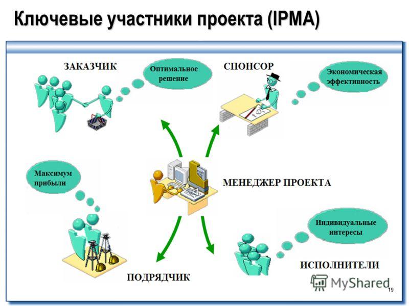 19 Ключевые участники проекта (IPMA)