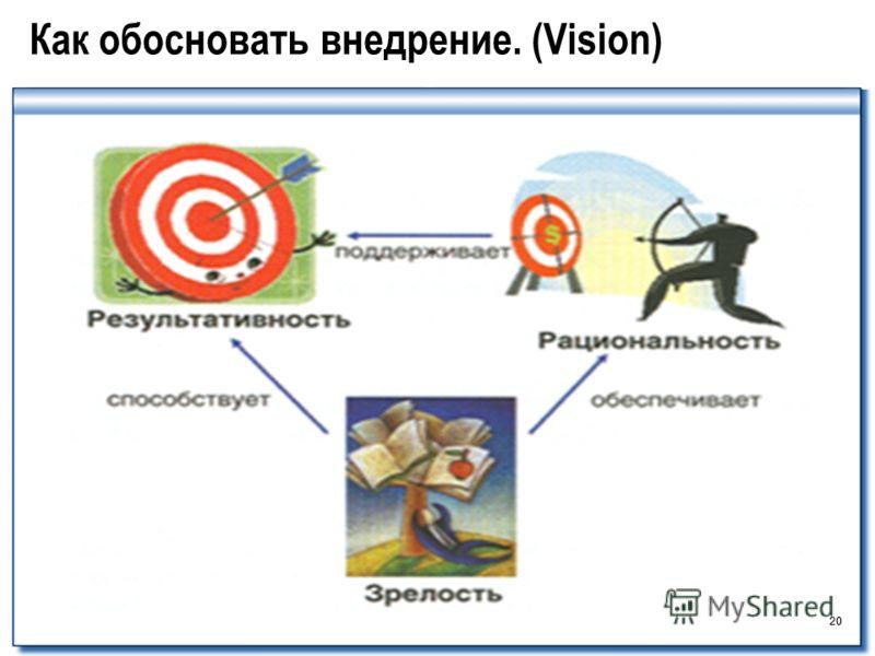 20 Как обосновать внедрение. (Vision) 20