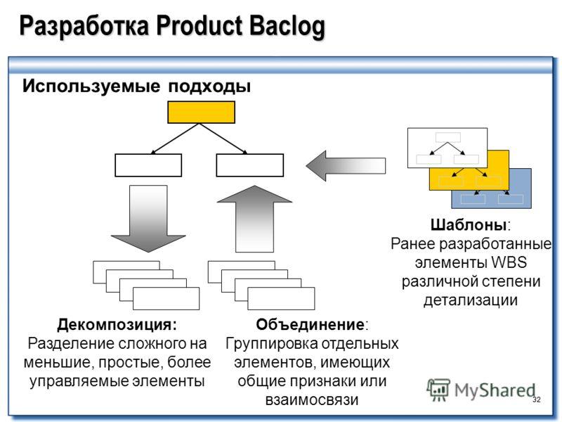 32 Разработка Product Baclog 32 Используемые подходы Декомпозиция: Разделение сложного на меньшие, простые, более управляемые элементы Объединение: Группировка отдельных элементов, имеющих общие признаки или взаимосвязи Шаблоны: Ранее разработанные э