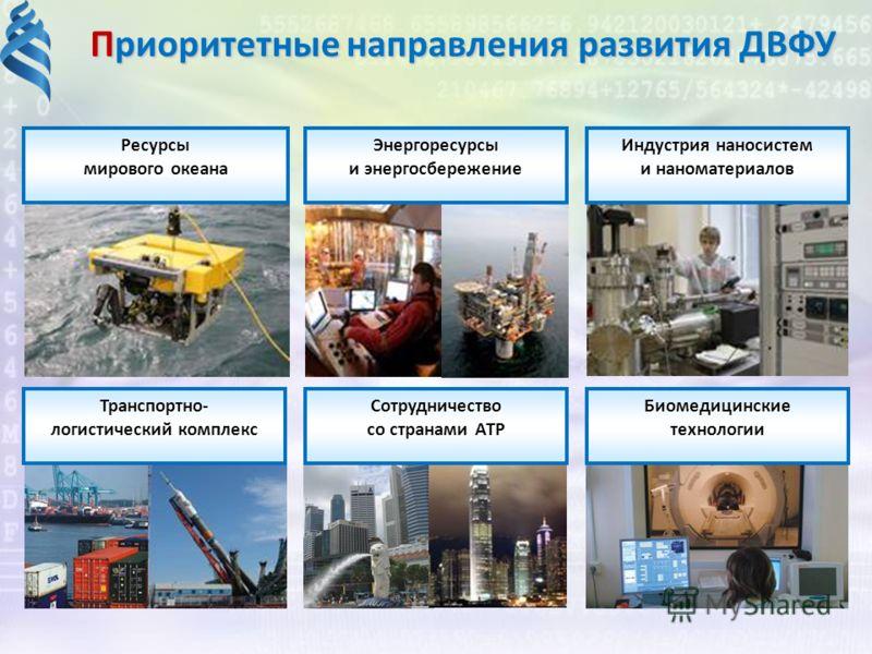 Приоритетные направления развития ДВФУ Ресурсы мирового океана Энергоресурсы и энергосбережение Индустрия наносистем и наноматериалов Транспортно- логистический комплекс Сотрудничество со странами АТР Биомедицинские технологии