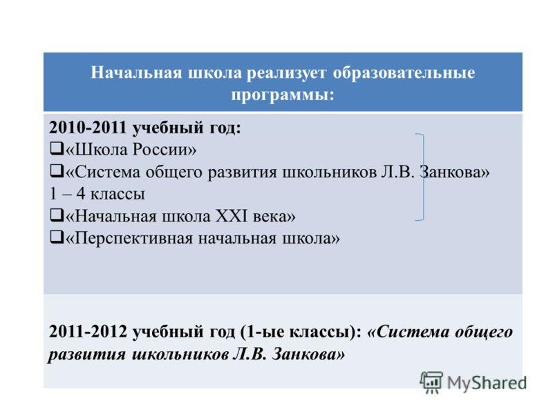 Начальная школа реализует образовательные программы: 2010-2011 учебный год: «Школа России» «Система общего развития школьников Л.В. Занкова» 1 – 4 классы «Начальная школа XXI века» «Перспективная начальная школа» 2011-2012 учебный год (1-ые классы):