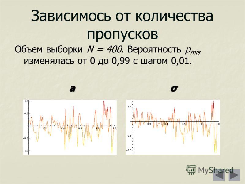 Зависимось от количества пропусков Объем выборки N = 400. Вероятность p mis изменялась от 0 до 0,99 с шагом 0,01. а σ