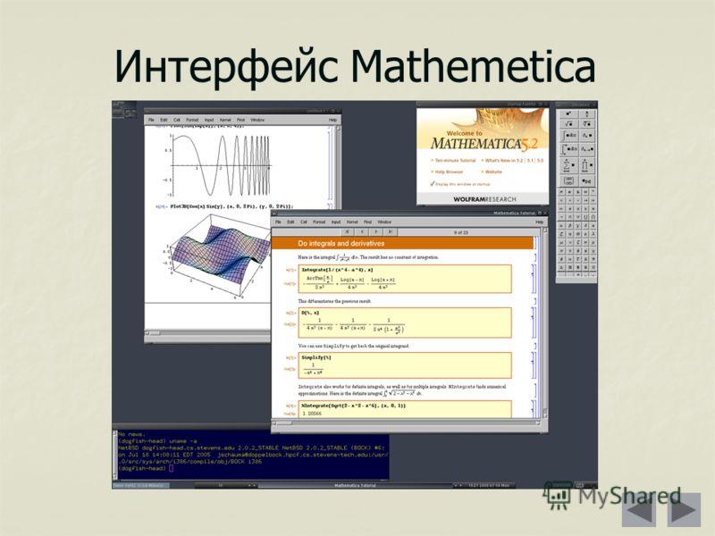 Интерфейс Mathemetica