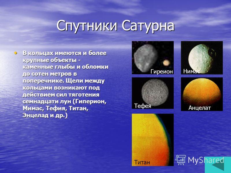 Спутники Сатурна В кольцах имеются и более крупные объекты - каменные глыбы и обломки до сотен метров в поперечнике. Щели между кольцами возникают под действием сил тяготения семнадцати лун (Гиперион, Мимас, Тефия, Титан, Энцелад и др.) В кольцах име