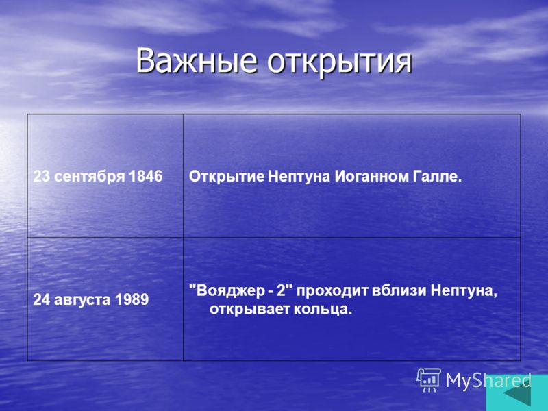 Важные открытия 23 сентября 1846Открытие Нептуна Иоганном Галле. 24 августа 1989 Вояджер - 2 проходит вблизи Нептуна, открывает кольца.