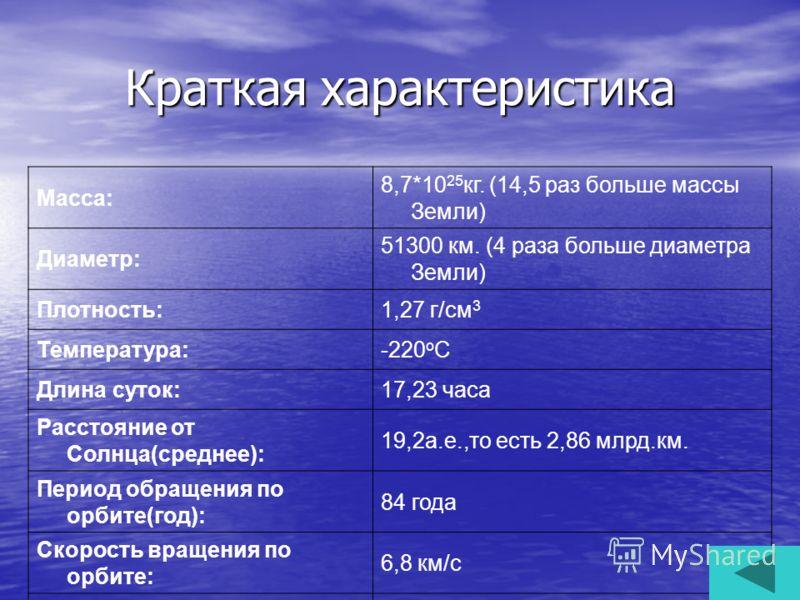 Краткая характеристика Macca: 8,7*10 25 кг. (14,5 раз больше массы Земли) Диаметр: 51300 км. (4 раза больше диаметра Земли) Плотность:1,27 г/см 3 Температура:-220 o C Длина суток:17,23 часа Расстояние от Cолнца(среднее): 19,2а.е.,то есть 2,86 млрд.км