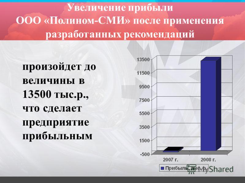 Увеличение прибыли ООО «Полином-СМИ» после применения разработанных рекомендаций произойдет до величины в 13500 тыс.р., что сделает предприятие прибыльным