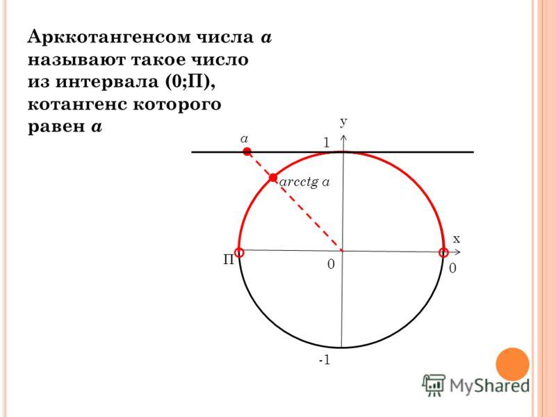 у х 0 1 П 0 Арккотангенсом числа а называют такое число из интервала (0;П), котангенс которого равен а а arcctg a