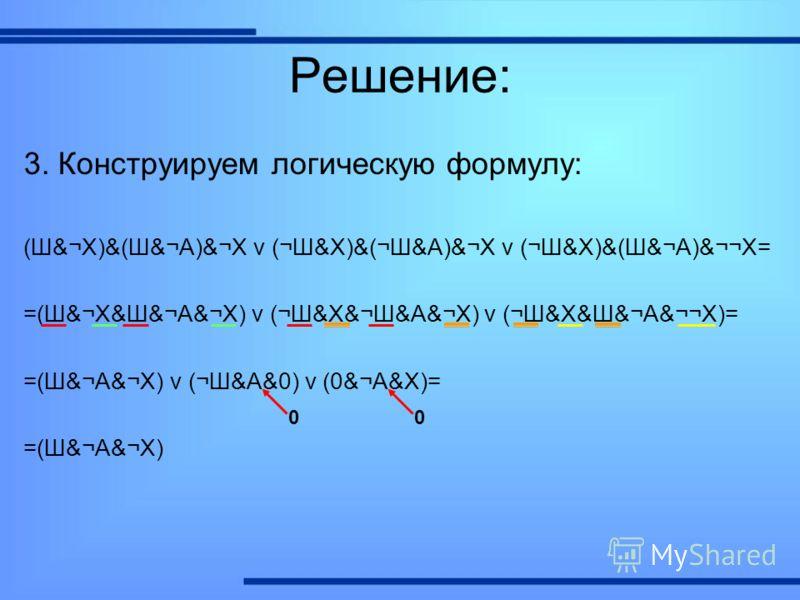 3. Конструируем логическую формулу: (Ш&¬Х)&(Ш&¬А)&¬Х v (¬Ш&Х)&(¬Ш&А)&¬Х v (¬Ш&Х)&(Ш&¬А)&¬¬Х= =(Ш&¬Х&Ш&¬А&¬Х) v (¬Ш&Х&¬Ш&А&¬Х) v (¬Ш&Х&Ш&¬А&¬¬Х)= =(Ш&¬А&¬Х) v (¬Ш&А&0) v (0&¬А&Х)= =(Ш&¬А&¬Х) Решение: 00